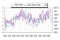 Arctic ice refreezing after falling short of 2007 record  ARCTIC12 thumb