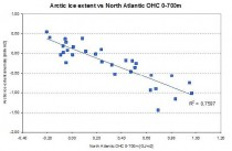 Arctic ice refreezing after falling short of 2007 record  ARCTIC7 thumb