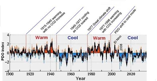 Cooler_Year_on_a_Cooling_Planet1.jpg