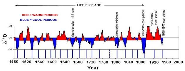 Cooler_Year_on_a_Cooling_Planet2.jpg