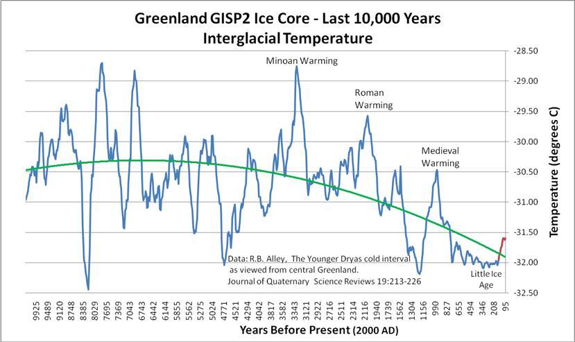 http://icecap.us/images/uploads/Greenland_ice_core.JPG