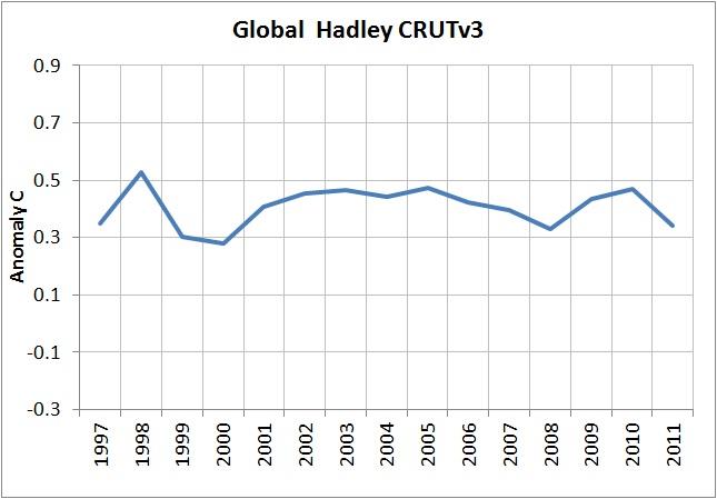 HADLEY_CRU.jpg