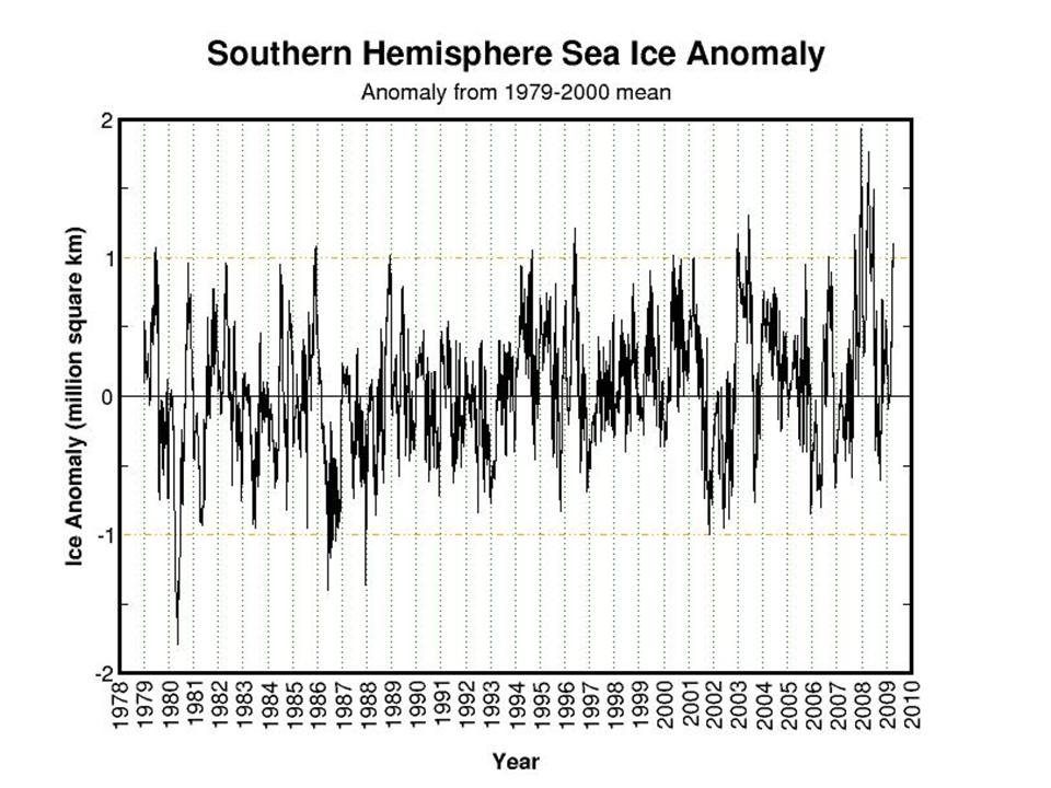 The One & Only Global Warming Thread, Part VI [Archive] - Page 2 ...