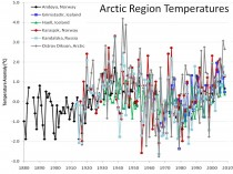 Arctic ice refreezing after falling short of 2007 record