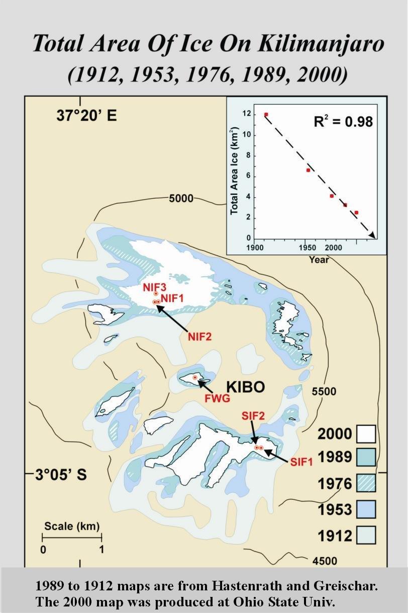 1912 - 2000 Gletscherentwicklung nach Thompson.